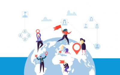 B2B Networking in the Travel Industry today